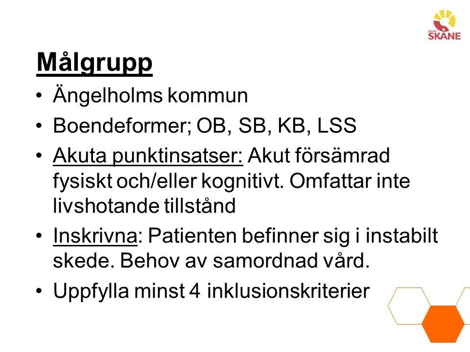 Målgrupp Ängelholms kommun Boendeformer; OB, SB, KB, LSS Akuta punktinsatser: Akut försämrad fysiskt och/eller kognitivt. Omfattar inte livshotande ti