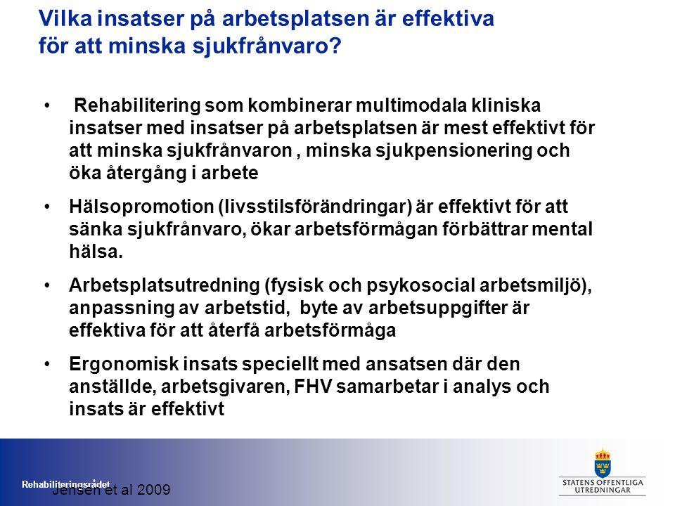 Rehabiliteringsrådet Vilka insatser på arbetsplatsen är effektiva för att minska sjukfrånvaro.