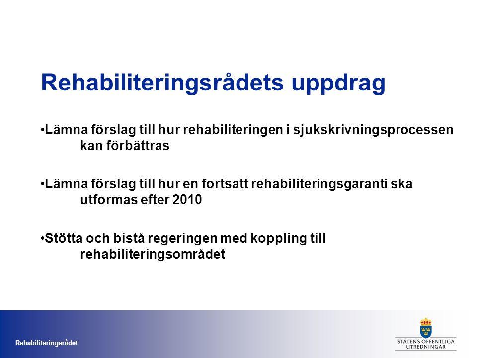 Rehabiliteringsrådet Arbetsmetod 1.Samråd med myndigheter och organisationer 2.