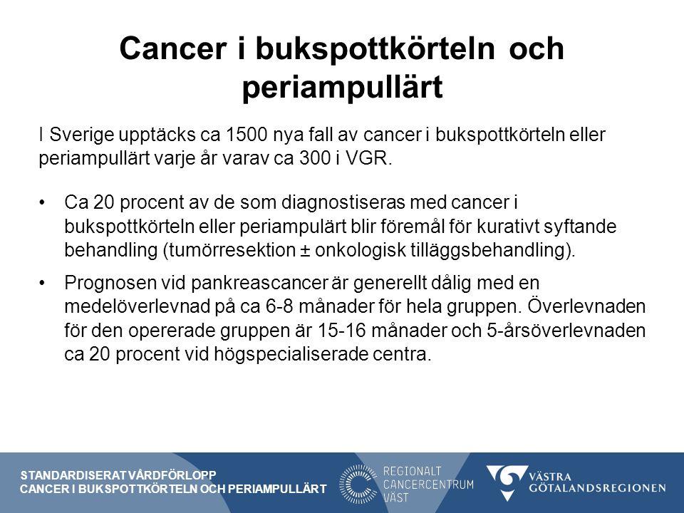 Cancer i bukspottkörteln och periampullärt I Sverige upptäcks ca 1500 nya fall av cancer i bukspottkörteln eller periampullärt varje år varav ca 300 i VGR.