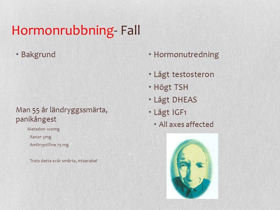 Hormonrubbning- Fall Bakgrund Man 55 år ländryggssmärta, panikångest Metadon 100mg Xanor 3mg Amitryptiline 75 mg Trots detta svår smärta, miserabel Hormonutredning Lågt testosteron Högt TSH Lågt DHEAS Lågt IGF1 All axes affected