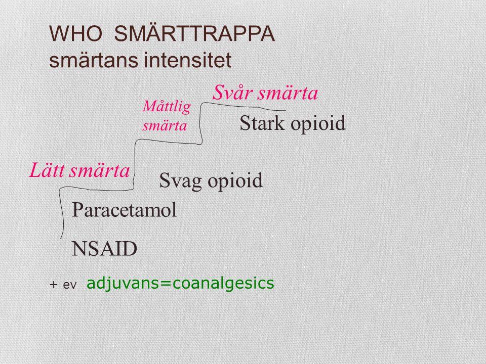 WHO SMÄRTTRAPPA smärtans intensitet Paracetamol NSAID Svag opioid Stark opioid Lätt smärta Måttlig smärta Svår smärta + ev adjuvans=coanalgesics