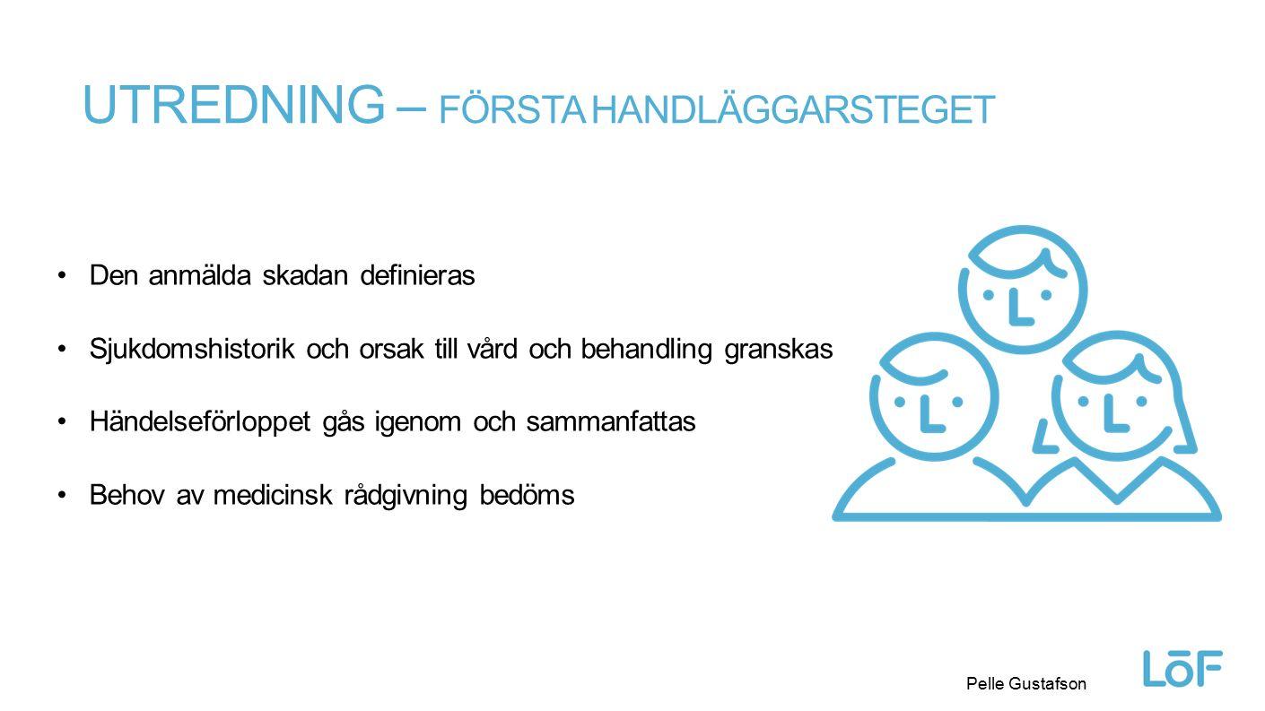 Löf Pelle Gustafson UTREDNING – FÖRSTA HANDLÄGGARSTEGET Den anmälda skadan definieras Sjukdomshistorik och orsak till vård och behandling granskas Hän