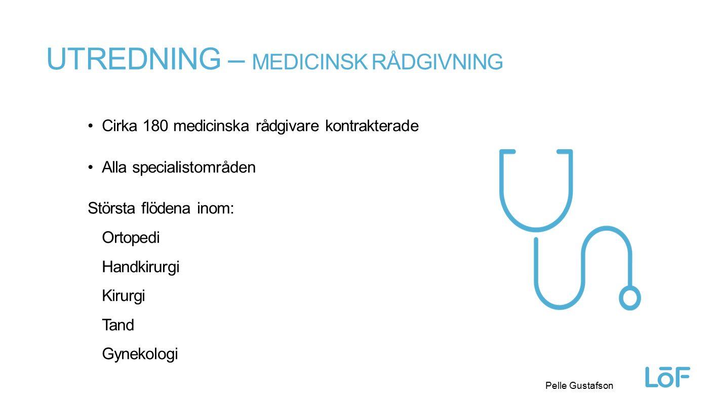 Löf Pelle Gustafson UTREDNING – MEDICINSK RÅDGIVNING Cirka 180 medicinska rådgivare kontrakterade Alla specialistområden Största flödena inom: Ortoped