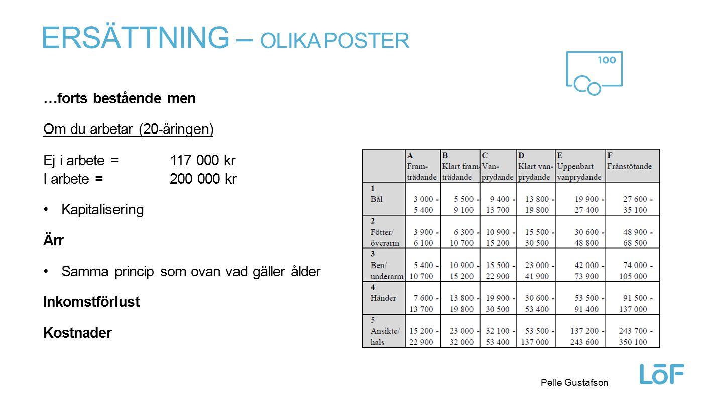 Löf Pelle Gustafson ERSÄTTNING – OLIKA POSTER …forts bestående men Om du arbetar (20-åringen) Ej i arbete = 117 000 kr I arbete = 200 000 kr Kapitalis