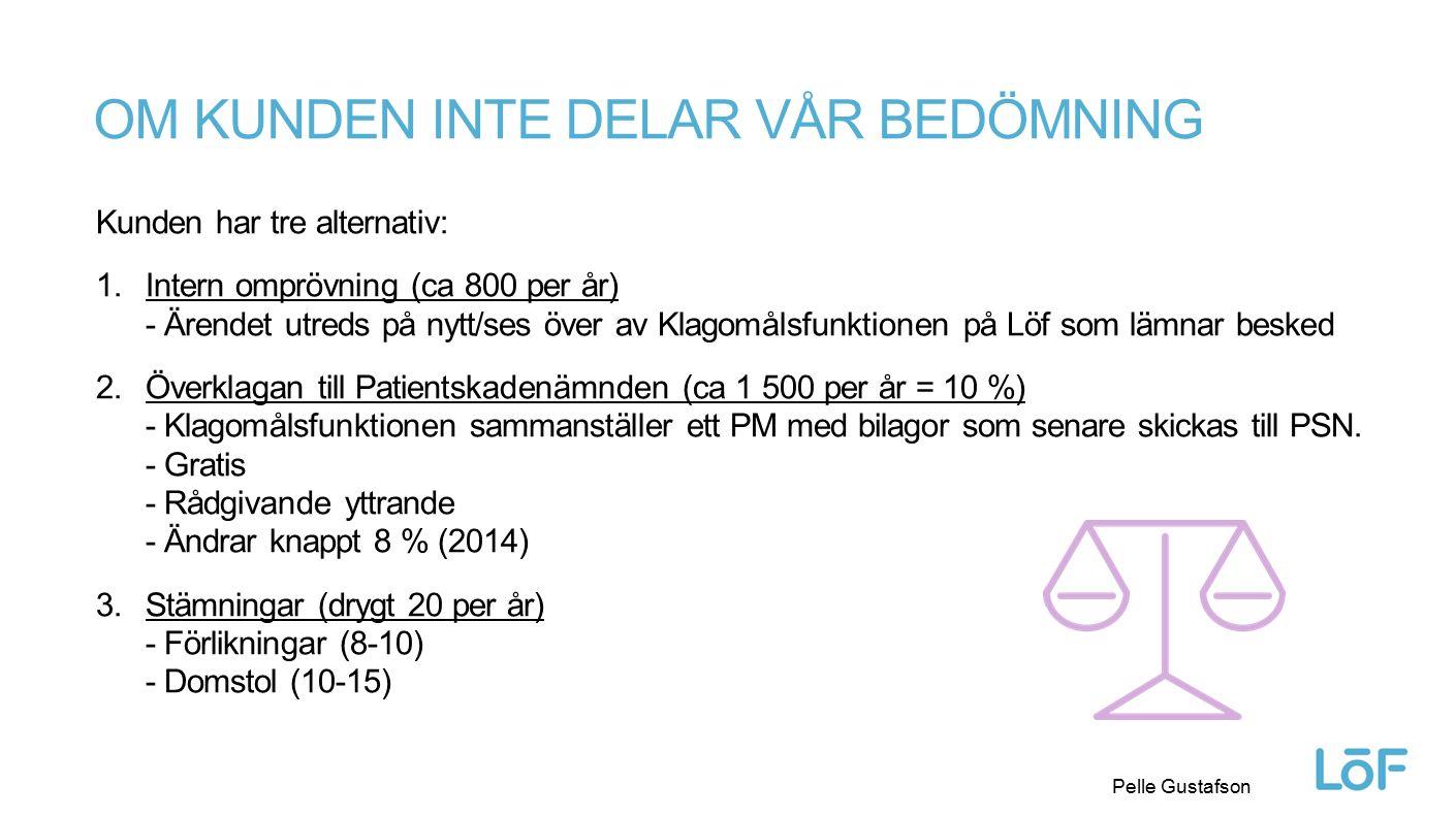 Löf Pelle Gustafson OM KUNDEN INTE DELAR VÅR BEDÖMNING Kunden har tre alternativ: 1.Intern omprövning (ca 800 per år) - Ärendet utreds på nytt/ses öve