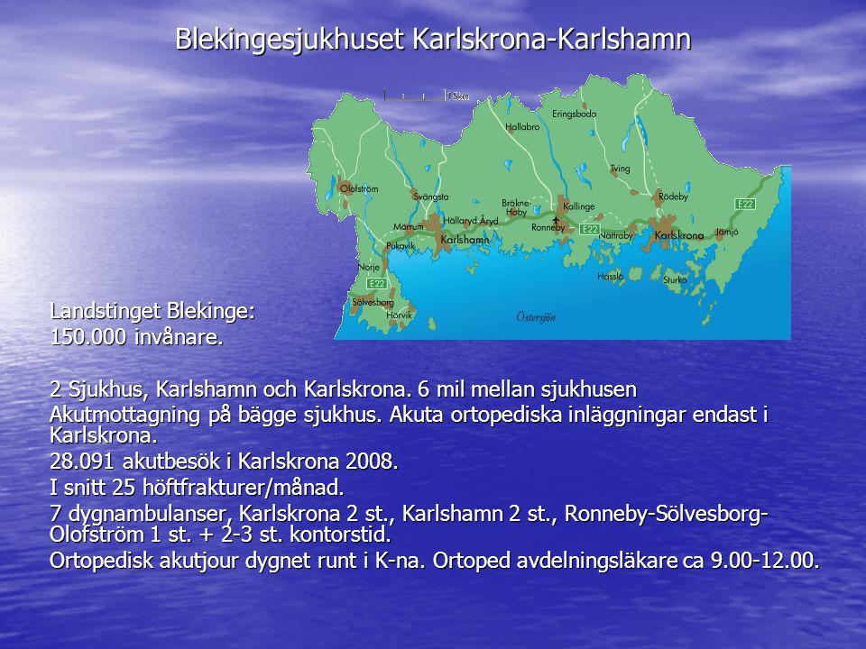 Blekingesjukhuset Karlskrona-Karlshamn Landstinget Blekinge: 150.000 invånare. 2 Sjukhus, Karlshamn och Karlskrona. 6 mil mellan sjukhusen Akutmottagn