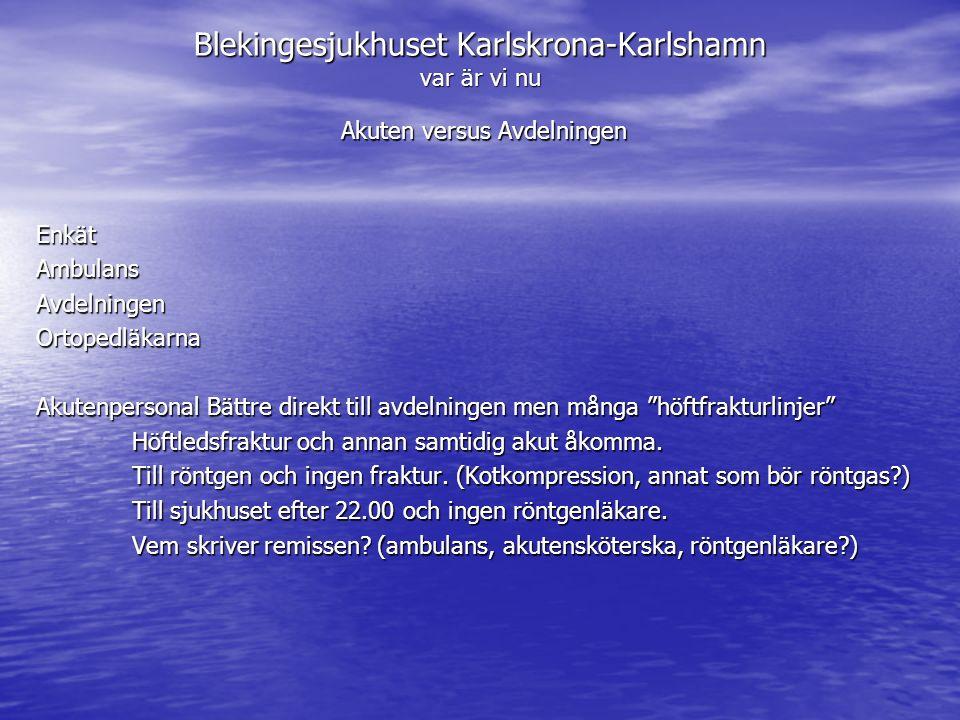 Blekingesjukhuset Karlskrona-Karlshamn var är vi nu Akuten versus Avdelningen EnkätAmbulansAvdelningenOrtopedläkarna Akutenpersonal Bättre direkt till