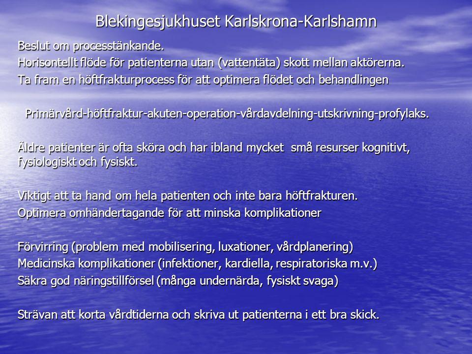 Blekingesjukhuset Karlskrona-Karlshamn Beslut om processtänkande. Horisontellt flöde för patienterna utan (vattentäta) skott mellan aktörerna. Ta fram