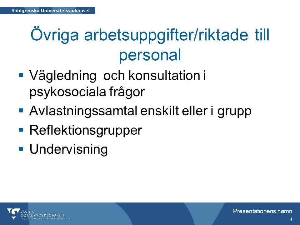 Presentationens namn 4 Övriga arbetsuppgifter/riktade till personal  Vägledning och konsultation i psykosociala frågor  Avlastningssamtal enskilt eller i grupp  Reflektionsgrupper  Undervisning