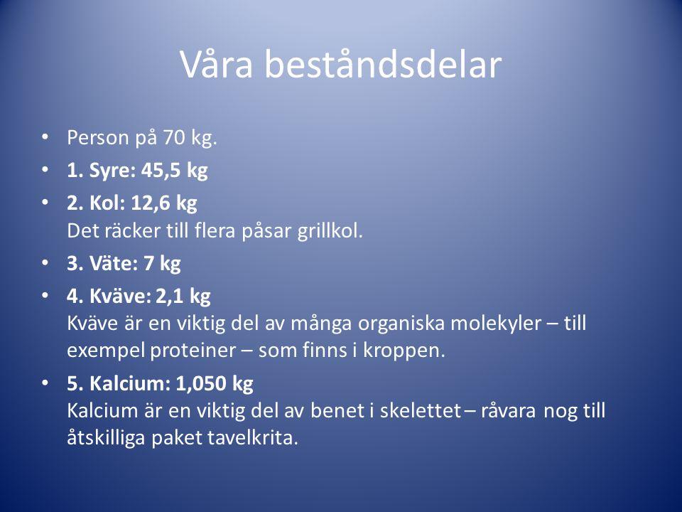 Våra beståndsdelar Person på 70 kg. 1. Syre: 45,5 kg 2. Kol: 12,6 kg Det räcker till flera påsar grillkol. 3. Väte: 7 kg 4. Kväve: 2,1 kg Kväve är en