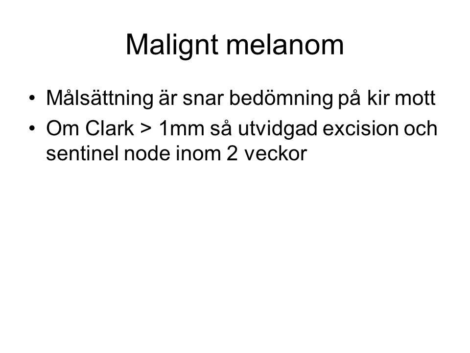 Malignt melanom Målsättning är snar bedömning på kir mott Om Clark > 1mm så utvidgad excision och sentinel node inom 2 veckor