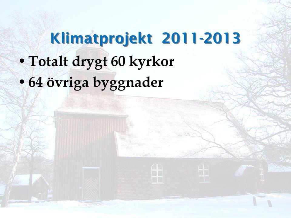Klimatprojekt 2011-2013 Totalt drygt 60 kyrkor 64 övriga byggnader