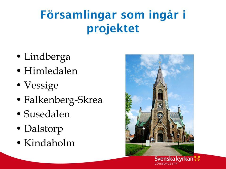 Församlingar som ingår i projektet Lindberga Himledalen Vessige Falkenberg-Skrea Susedalen Dalstorp Kindaholm