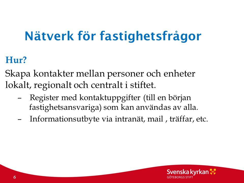 Nätverk för fastighetsfrågor Hur? Skapa kontakter mellan personer och enheter lokalt, regionalt och centralt i stiftet. –Register med kontaktuppgifter