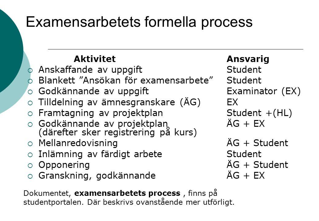 Examensarbetets formella process AktivitetAnsvarig  Anskaffande av uppgift Student  Blankett Ansökan för examensarbete Student  Godkännande av uppgiftExaminator (EX)  Tilldelning av ämnesgranskare (ÄG)EX  Framtagning av projektplanStudent +(HL)  Godkännande av projektplanÄG + EX (därefter sker registrering på kurs)  Mellanredovisning ÄG + Student  Inlämning av färdigt arbeteStudent  Opponering ÄG + Student  Granskning, godkännandeÄG + EX Dokumentet, examensarbetets process, finns på studentportalen.