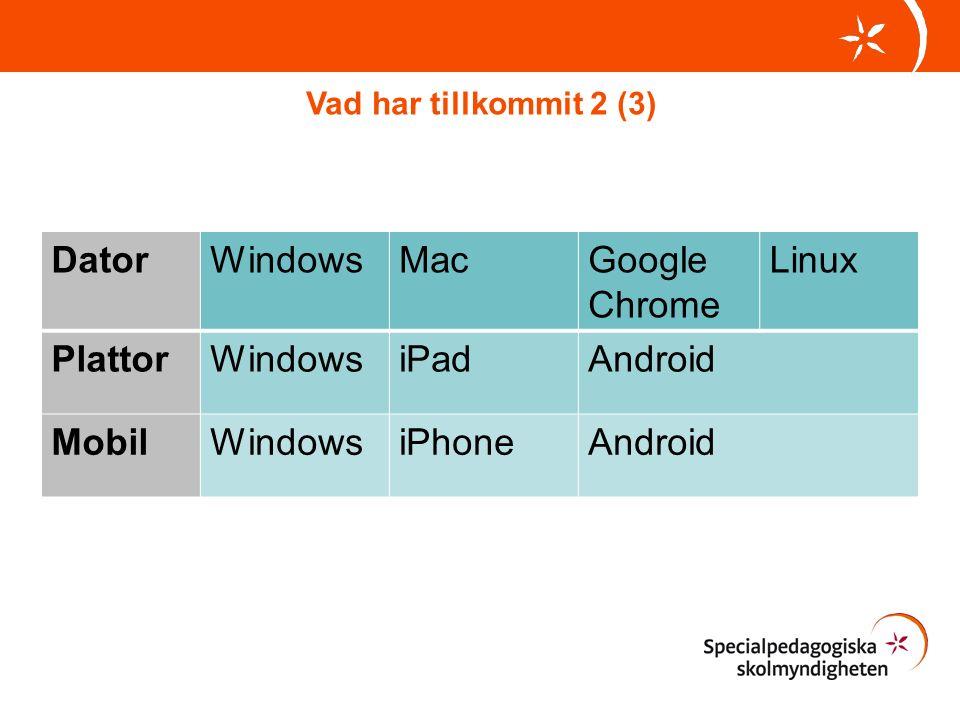 DatorWindowsMacGoogle Chrome Linux PlattorWindowsiPadAndroid MobilWindowsiPhoneAndroid Vad har tillkommit 2 (3)