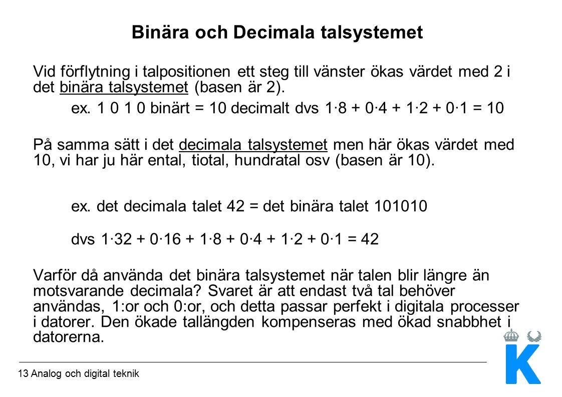 13 Analog och digital teknik Binära och Decimala talsystemet Vid förflytning i talpositionen ett steg till vänster ökas värdet med 2 i det binära talsystemet (basen är 2).