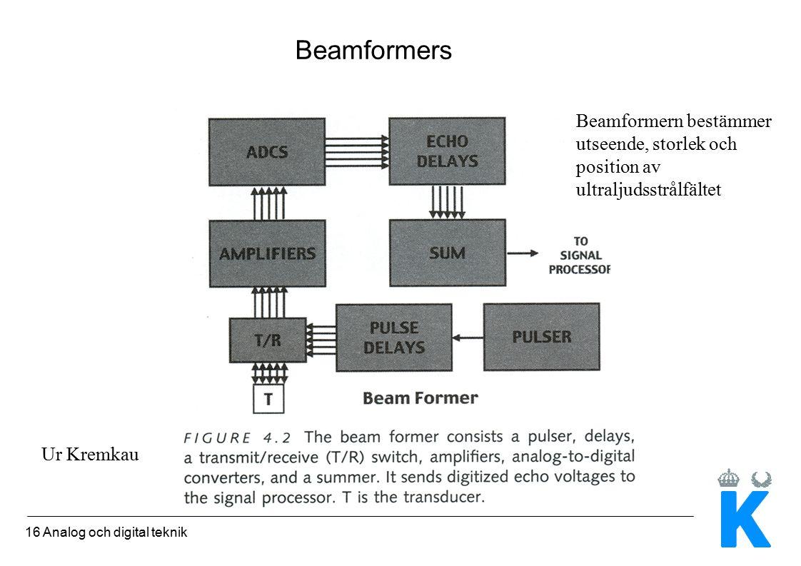 16 Analog och digital teknik Beamformers Beamformern bestämmer utseende, storlek och position av ultraljudsstrålfältet Ur Kremkau