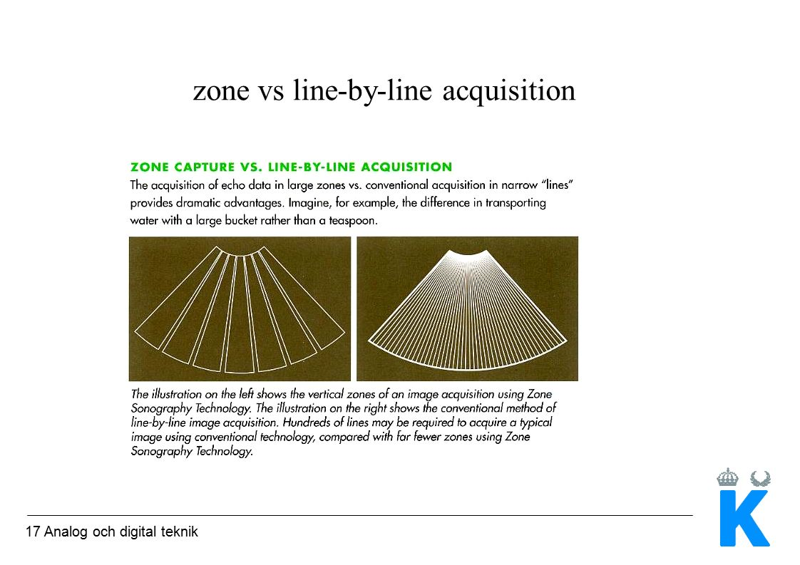 17 Analog och digital teknik zone vs line-by-line acquisition