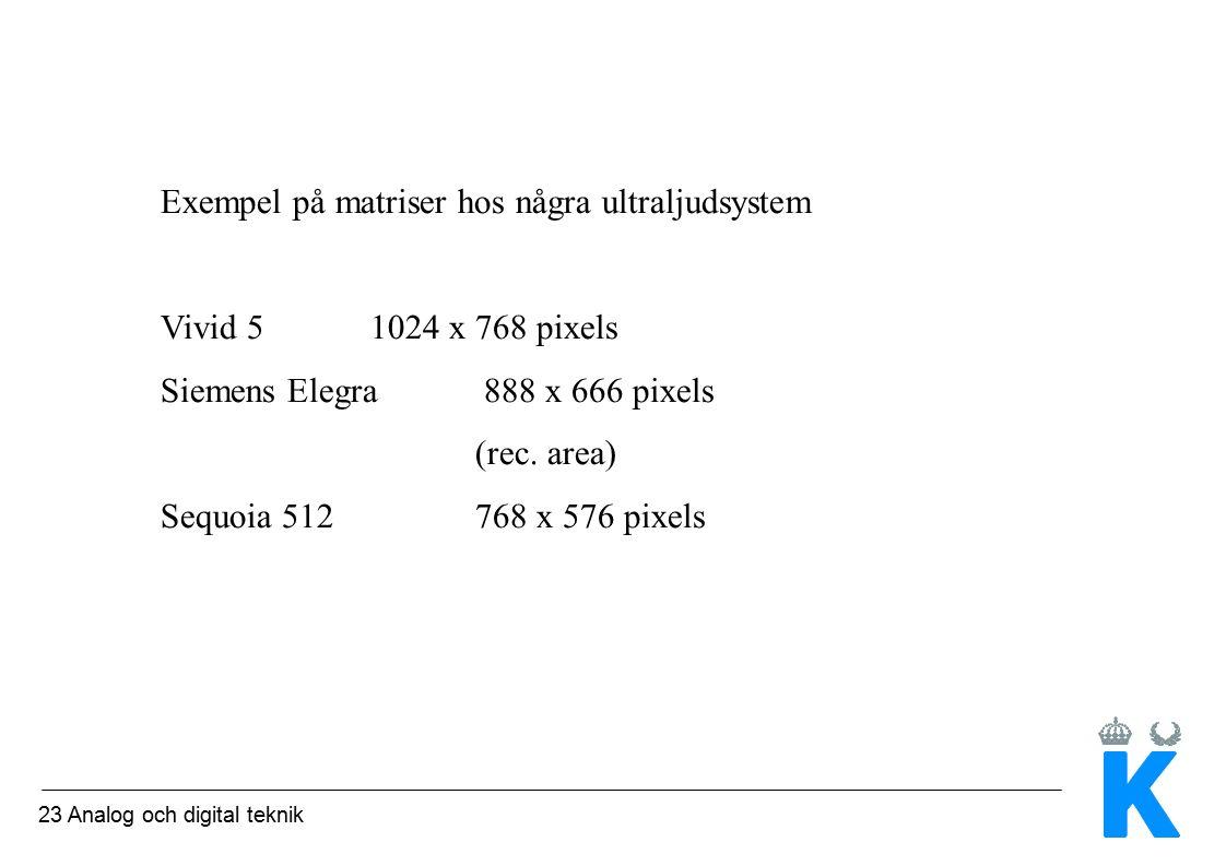 23 Analog och digital teknik Exempel på matriser hos några ultraljudsystem Vivid 51024 x 768 pixels Siemens Elegra 888 x 666 pixels (rec.