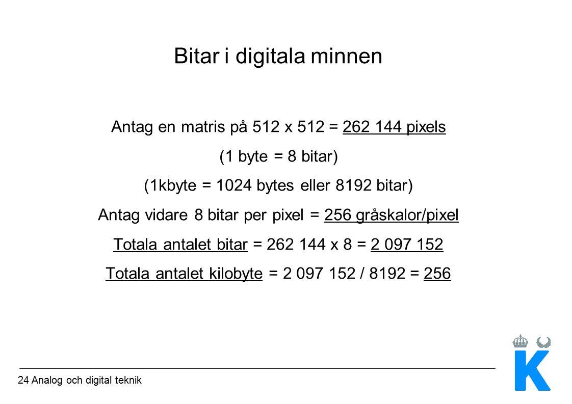 24 Analog och digital teknik Bitar i digitala minnen Antag en matris på 512 x 512 = 262 144 pixels (1 byte = 8 bitar) (1kbyte = 1024 bytes eller 8192 bitar) Antag vidare 8 bitar per pixel = 256 gråskalor/pixel Totala antalet bitar = 262 144 x 8 = 2 097 152 Totala antalet kilobyte = 2 097 152 / 8192 = 256