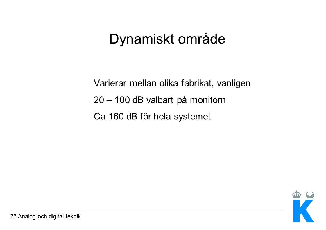 25 Analog och digital teknik Dynamiskt område Varierar mellan olika fabrikat, vanligen 20 – 100 dB valbart på monitorn Ca 160 dB för hela systemet