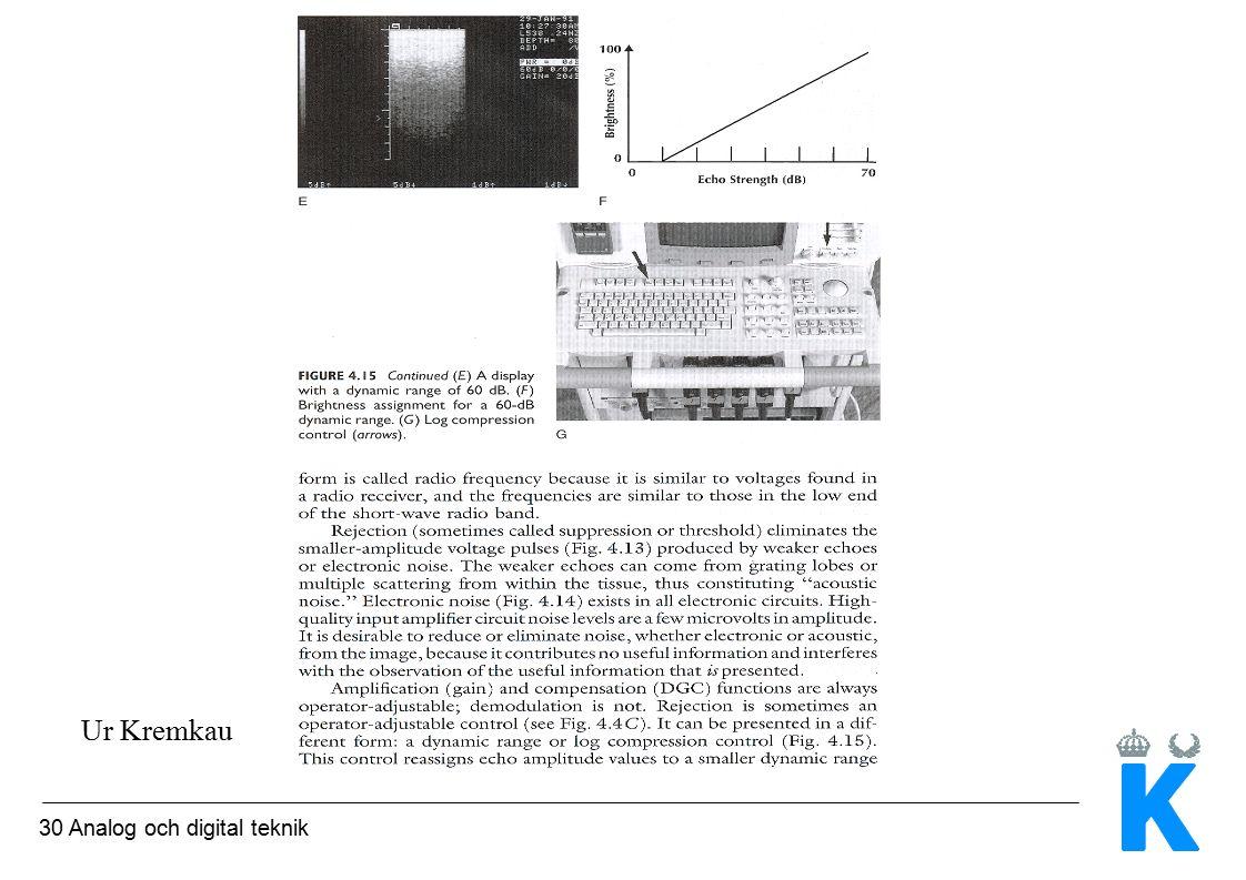 30 Analog och digital teknik Ur Kremkau