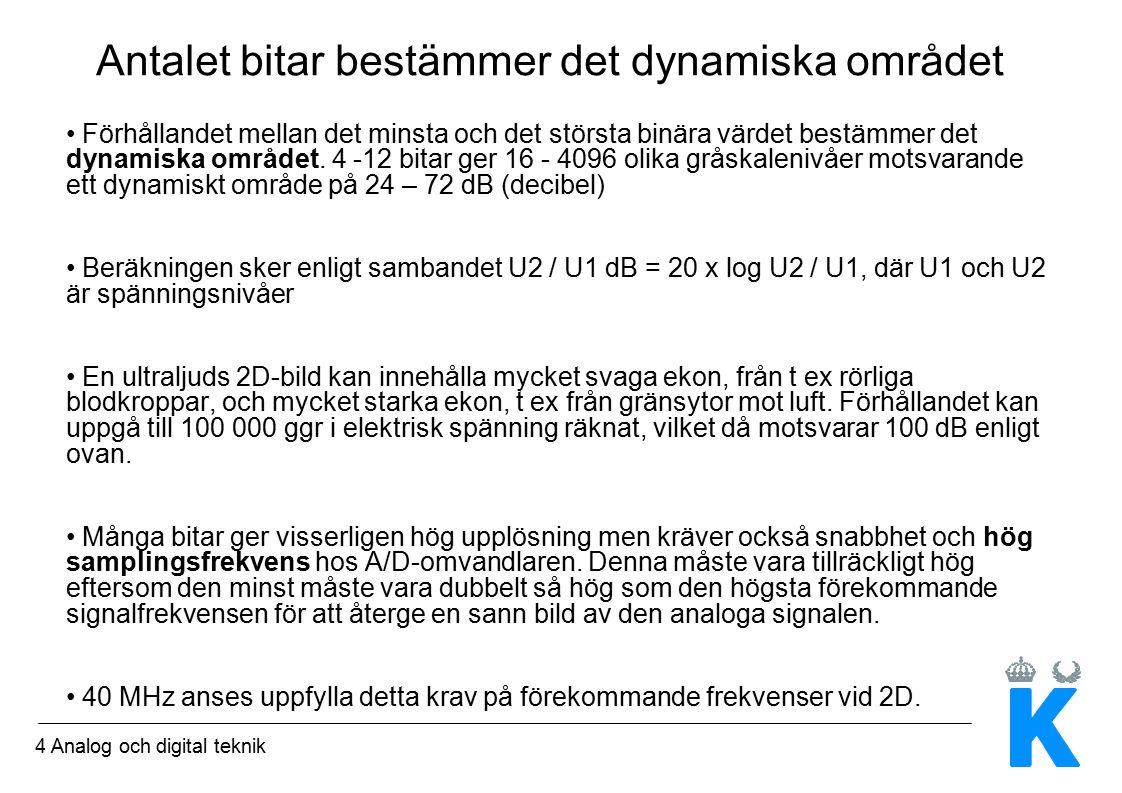 35 Analog och digital teknik Ur Kremkau 4 bilder är tagna / varv 2 bilder är tagna / varv 1 bild är tagen / varv Frame rate = 4 Hz Frame rate = 2 Hz Frame rate = 1 Hz