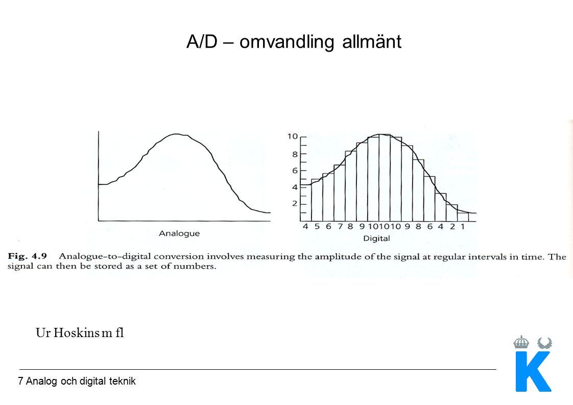 38 Analog och digital teknik Ur Holmer