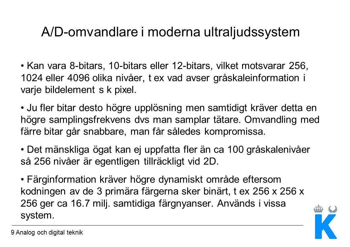10 Analog och digital teknik a) b) Ur Holmer