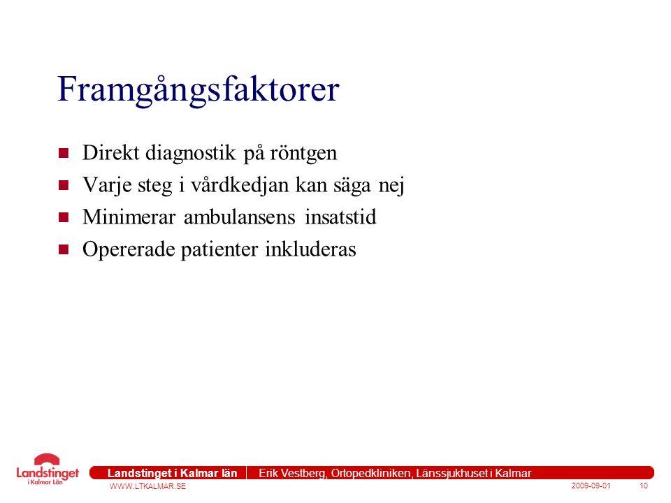 WWW.LTKALMAR.SE Landstinget i Kalmar län Erik Vestberg, Ortopedkliniken, Länssjukhuset i Kalmar 2009-09-0110 Framgångsfaktorer Direkt diagnostik på röntgen Varje steg i vårdkedjan kan säga nej Minimerar ambulansens insatstid Opererade patienter inkluderas