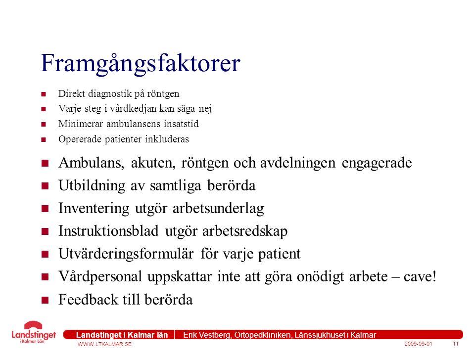 WWW.LTKALMAR.SE Landstinget i Kalmar län Erik Vestberg, Ortopedkliniken, Länssjukhuset i Kalmar 2009-09-0111 Framgångsfaktorer Direkt diagnostik på röntgen Varje steg i vårdkedjan kan säga nej Minimerar ambulansens insatstid Opererade patienter inkluderas Ambulans, akuten, röntgen och avdelningen engagerade Utbildning av samtliga berörda Inventering utgör arbetsunderlag Instruktionsblad utgör arbetsredskap Utvärderingsformulär för varje patient Vårdpersonal uppskattar inte att göra onödigt arbete – cave.
