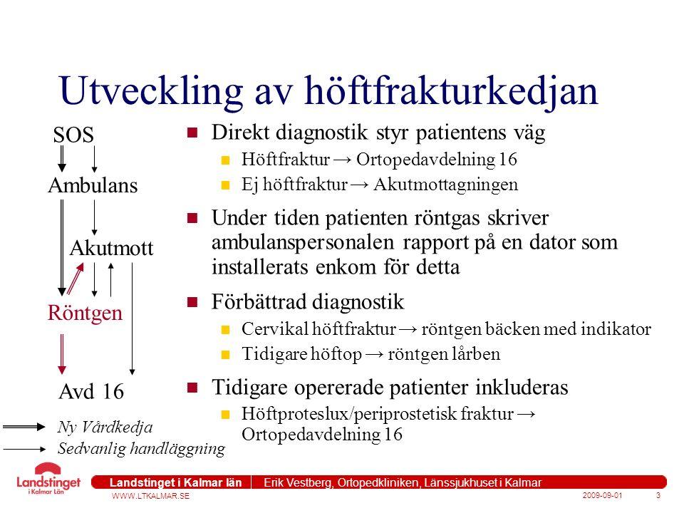 WWW.LTKALMAR.SE Landstinget i Kalmar län Erik Vestberg, Ortopedkliniken, Länssjukhuset i Kalmar 2009-09-014 Ny vårdkedja ger högkvalitativ och snabb medicinsk behandling i ambulans 92 konsekutiva patienter dec´07 - mars´08 och 16 konsekutiva patienter i studiegrupp 1-24 okt´08 Kontrollgrupp Studiegrupp –Smärtlindring i ambulans49 %100 % –Syrgas i ambulans22 %100 % –Dropp i ambulans 4 %100 % –Nål satt i ambulans52 %100 % –EKG i ambulans 0 %100 % –Smärtskattning VAS 4 %100 %
