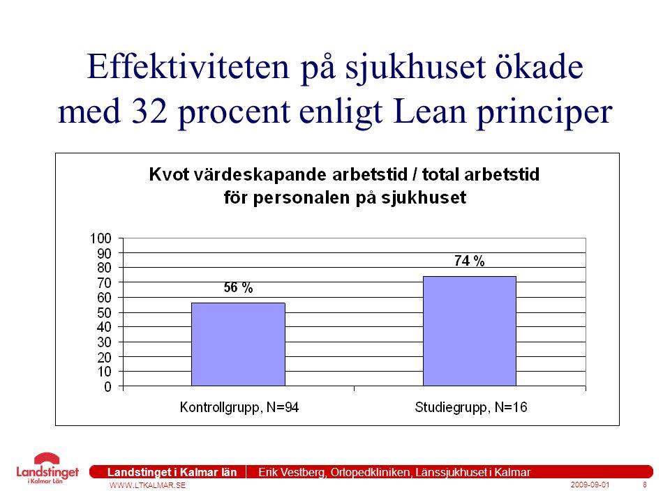WWW.LTKALMAR.SE Landstinget i Kalmar län Erik Vestberg, Ortopedkliniken, Länssjukhuset i Kalmar 2009-09-019