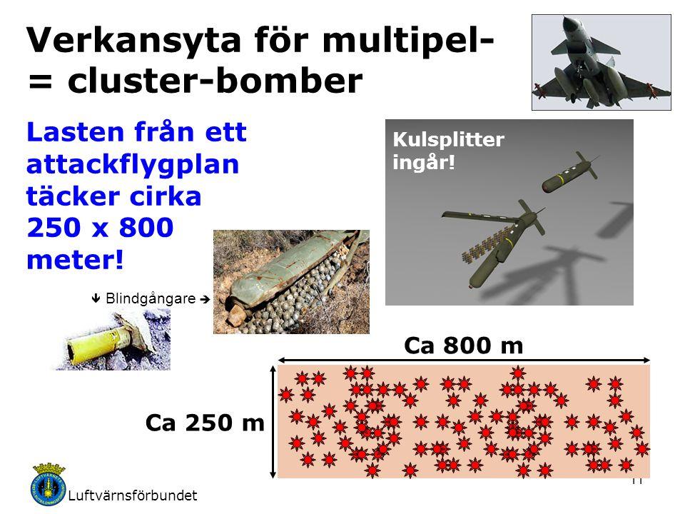 Luftvärnsförbundet 11 Lasten från ett attackflygplan täcker cirka 250 x 800 meter! Ca 250 m Ca 800 m Kulsplitter ingår! Verkansyta för multipel- = clu