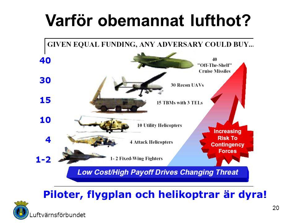 Luftvärnsförbundet 20 Varför obemannat lufthot? 40 30 15 10 4 1-2 Piloter, flygplan och helikoptrar är dyra!