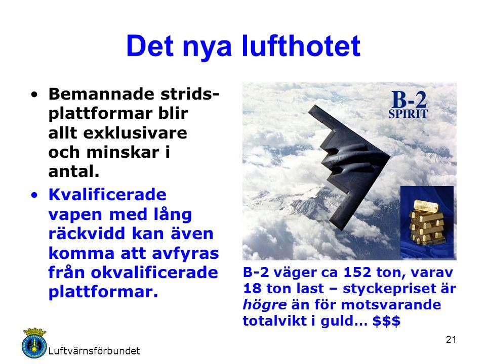 Luftvärnsförbundet 21 Det nya lufthotet Bemannade strids- plattformar blir allt exklusivare och minskar i antal. Kvalificerade vapen med lång räckvidd
