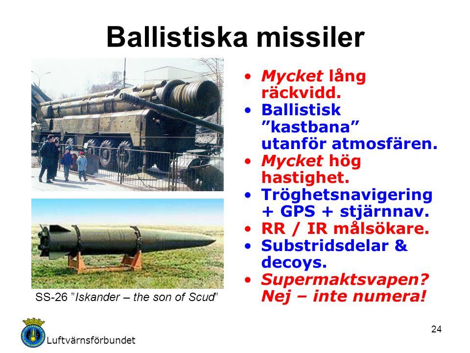"""Luftvärnsförbundet 24 Ballistiska missiler Mycket lång räckvidd. Ballistisk """"kastbana"""" utanför atmosfären. Mycket hög hastighet. Tröghetsnavigering +"""