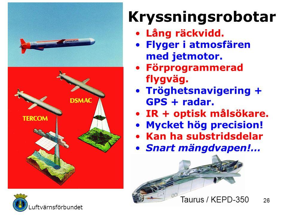 Luftvärnsförbundet 26 Lång räckvidd. Flyger i atmosfären med jetmotor. Förprogrammerad flygväg. Tröghetsnavigering + GPS + radar. IR + optisk målsökar