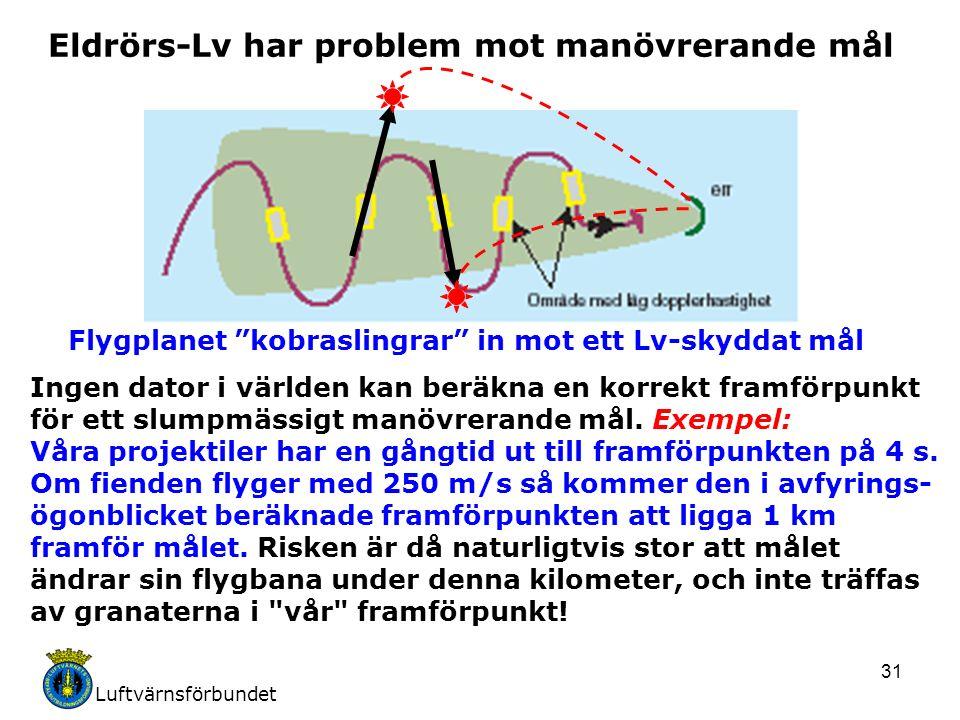 Luftvärnsförbundet 31 Eldrörs-Lv har problem mot manövrerande mål Ingen dator i världen kan beräkna en korrekt framförpunkt för ett slumpmässigt manövrerande mål.