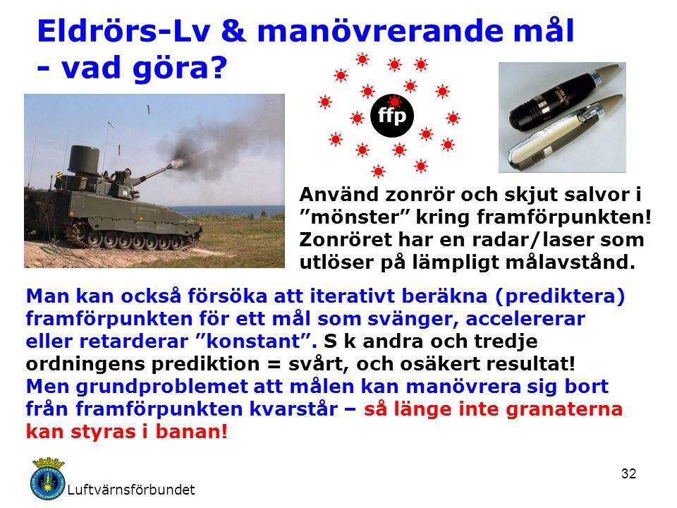 """Luftvärnsförbundet 32 Eldrörs-Lv & manövrerande mål - vad göra? ffp Använd zonrör och skjut salvor i """"mönster"""" kring framförpunkten! Zonröret har en r"""