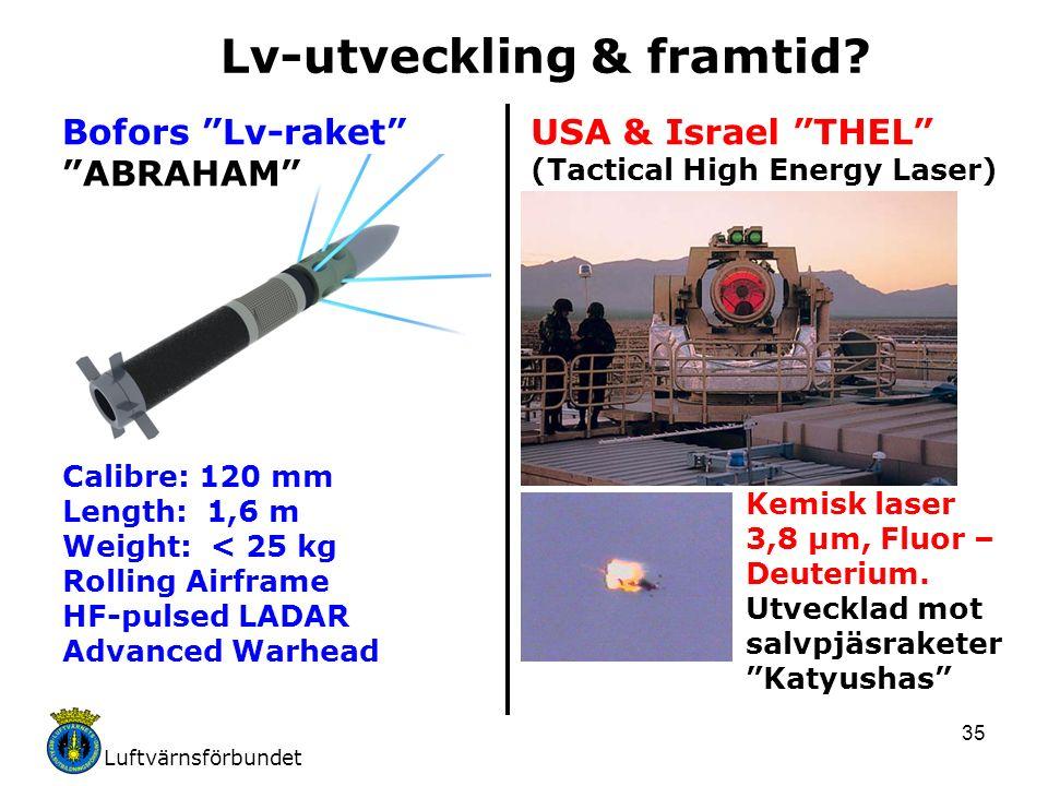 Luftvärnsförbundet 35 Lv-utveckling & framtid? Calibre: 120 mm Length: 1,6 m Weight: < 25 kg Rolling Airframe HF-pulsed LADAR Advanced Warhead Bofors