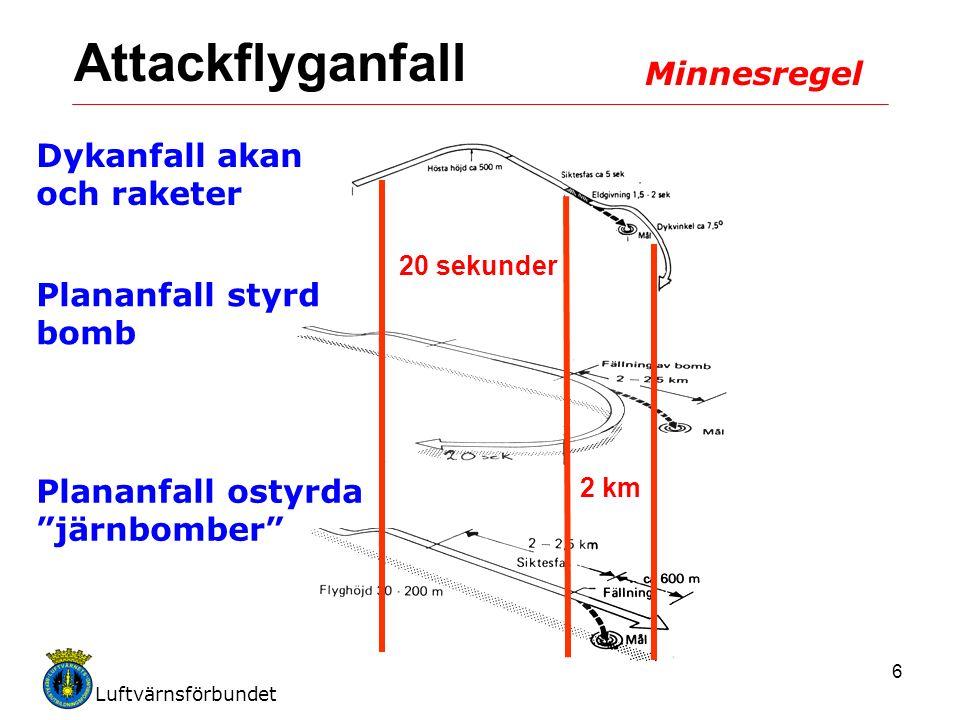 """Luftvärnsförbundet 6 Attackflyganfall Plananfall styrd bomb Dykanfall akan och raketer Plananfall ostyrda """"järnbomber"""" 2 km Minnesregel 20 sekunder"""