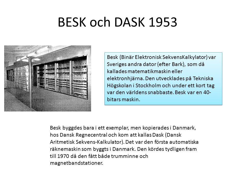 BESK och DASK 1953 Besk (Binär Elektronisk SekvensKalkylator) var Sveriges andra dator (efter Bark), som då kallades matematikmaskin eller elektronhjärna.