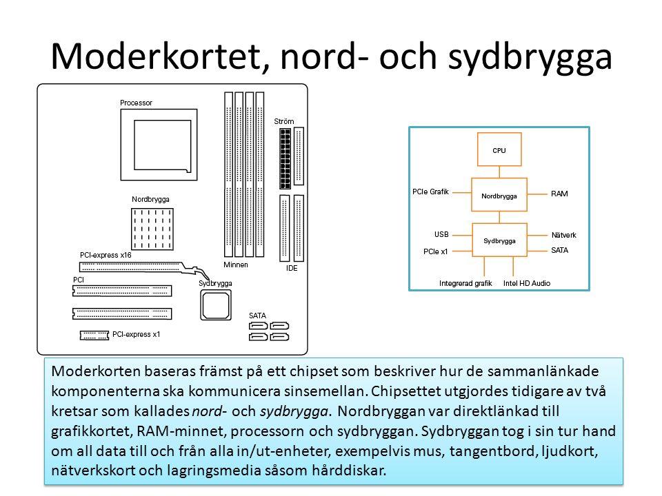 Moderkortet, nord- och sydbrygga Moderkorten baseras främst på ett chipset som beskriver hur de sammanlänkade komponenterna ska kommunicera sinsemellan.