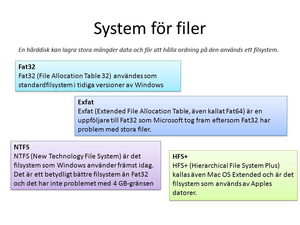 System för filer En hårddisk kan lagra stora mängder data och för att hålla ordning på den används ett filsystem.