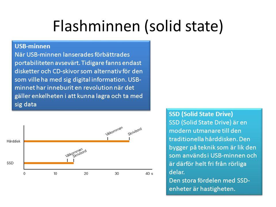 Flashminnen (solid state) USB-minnen När USB-minnen lanserades förbättrades portabiliteten avsevärt.