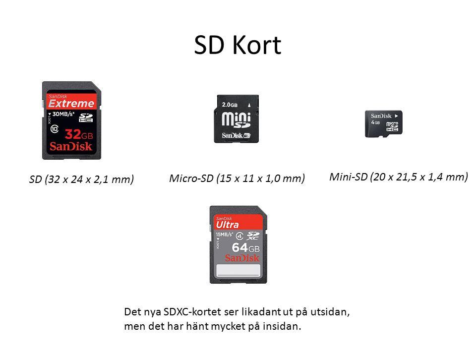 SD Kort SD (32 x 24 x 2,1 mm) Mini-SD (20 x 21,5 x 1,4 mm) Micro-SD (15 x 11 x 1,0 mm) Det nya SDXC-kortet ser likadant ut på utsidan, men det har hänt mycket på insidan.