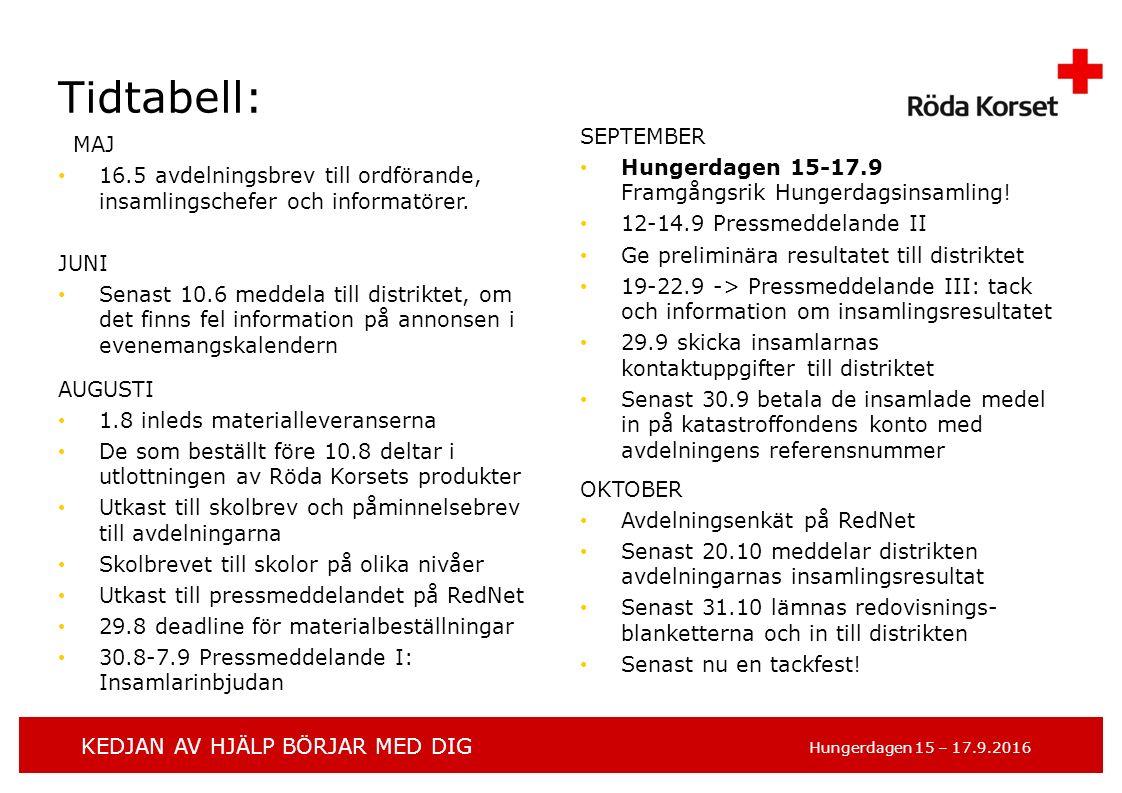 KEDJAN AV HJÄLP BÖRJAR MED DIG Hungerdagen 15 – 17.9.2016 Tidtabell: MAJ 16.5 avdelningsbrev till ordförande, insamlingschefer och informatörer.